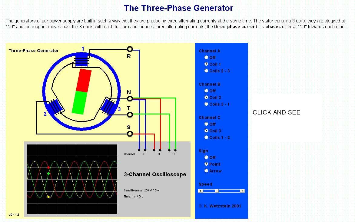 3 Phase Electric Generator Animation Wiring Diagram For Professional Simpleelectricgeneratordiagram Pin Simple Electricity Nova Pagina 1 Rh Wanclik Free Fr Dummies